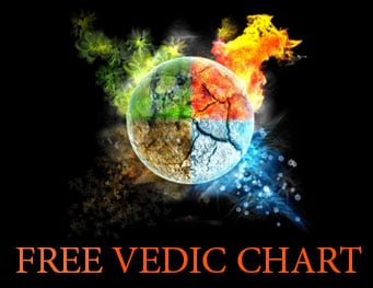 Vedic Birth Chart